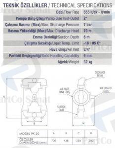 مشخصات پمپ دیافراگمی پارتکو صنعت